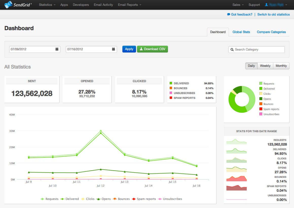 delivery_metrics